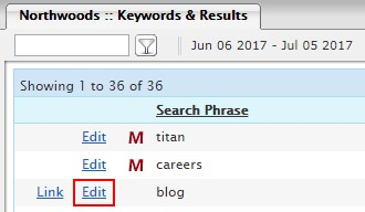 Edit Keyword Blog